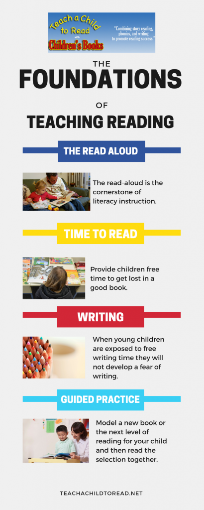 The 4 Best Tips for Helping Your Child Develop Good Reading Habits